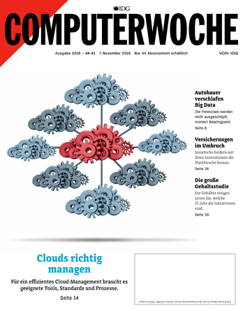 Clouds richtig managen