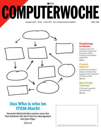 Das Who is who im ITSM-Markt