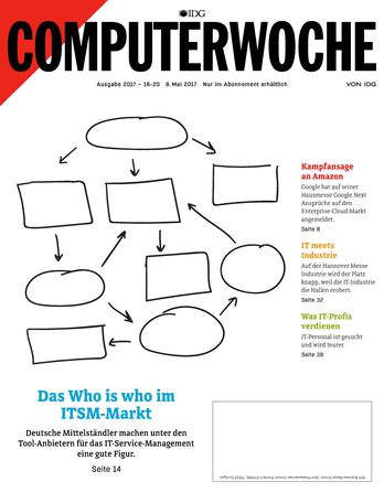 Das Who is who im ITSM-Markt